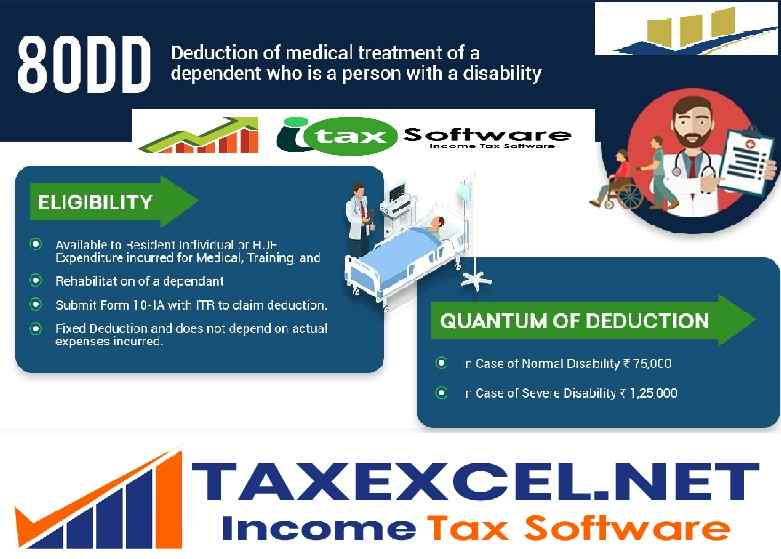 Tax Saving Fixed Deposit: Should You Choose It? With Auto-Fill Income Tax Preparation Software All in One In Excel for the Government and Non-Government Employees for the F.Y.2021-22